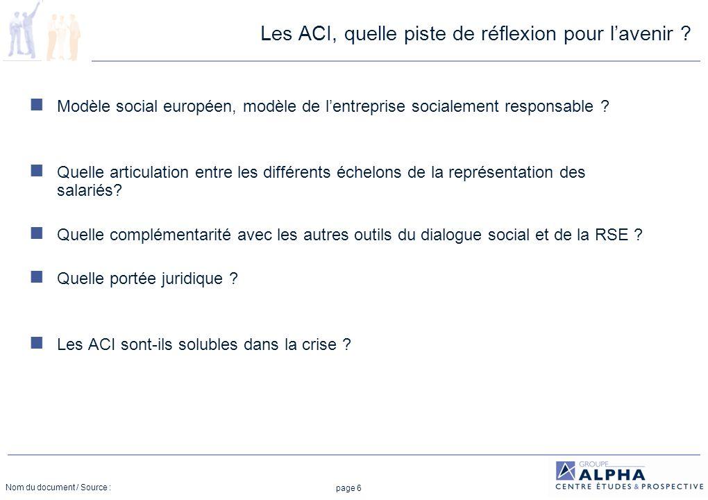 Nom du document / Source : page 6 Les ACI, quelle piste de réflexion pour lavenir .