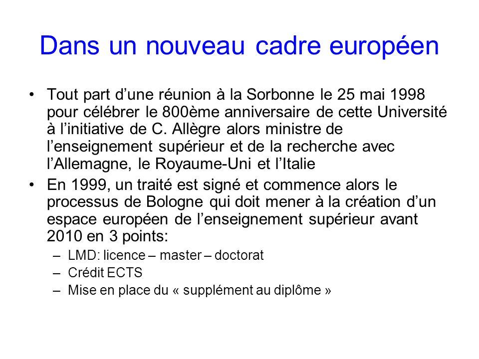 Dans un nouveau cadre européen Tout part dune réunion à la Sorbonne le 25 mai 1998 pour célébrer le 800ème anniversaire de cette Université à linitiat