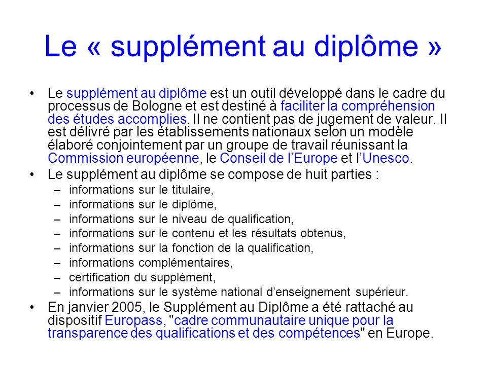 Le « supplément au diplôme » Le supplément au diplôme est un outil développé dans le cadre du processus de Bologne et est destiné à faciliter la compr