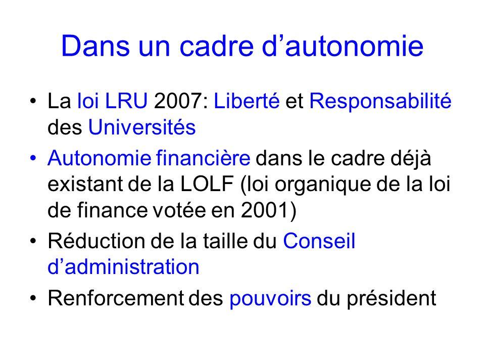 Dans un cadre dautonomie La loi LRU 2007: Liberté et Responsabilité des Universités Autonomie financière dans le cadre déjà existant de la LOLF (loi o