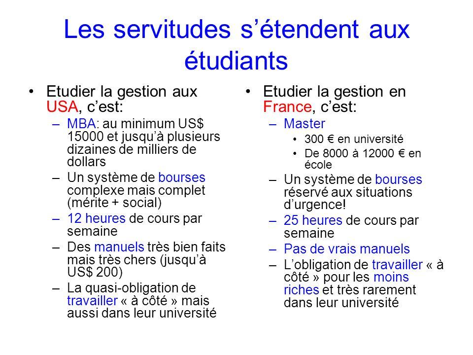 Les servitudes sétendent aux étudiants Etudier la gestion aux USA, cest: –MBA: au minimum US$ 15000 et jusquà plusieurs dizaines de milliers de dollar