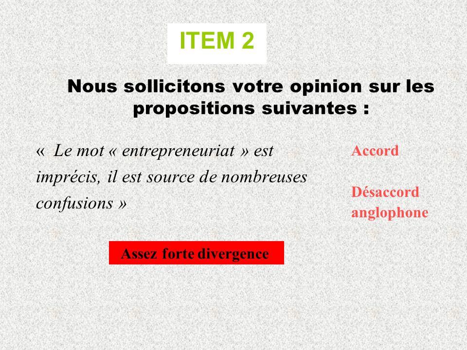 Nous sollicitons votre opinion sur les propositions suivantes : « Le mot « entrepreneuriat » est imprécis, il est source de nombreuses confusions » Accord Désaccord anglophone Assez forte divergence ITEM 2