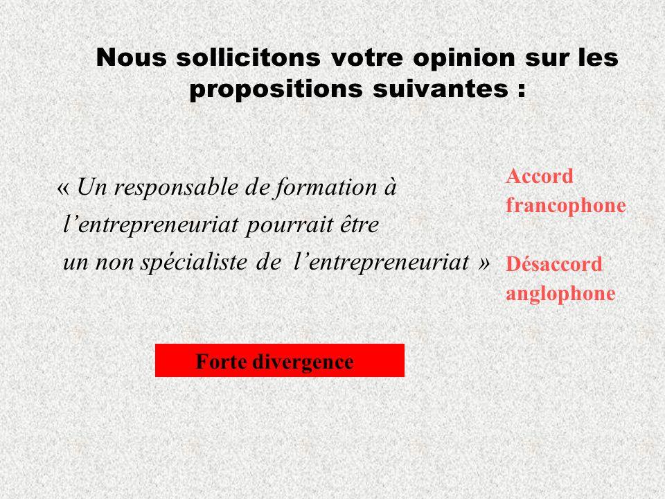 Nous sollicitons votre opinion sur les propositions suivantes : « Un responsable de formation à lentrepreneuriat pourrait être un non spécialiste de lentrepreneuriat » Accord francophone Désaccord anglophone Forte divergence