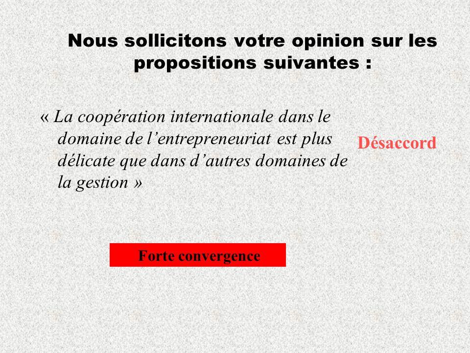Nous sollicitons votre opinion sur les propositions suivantes : « La coopération internationale dans le domaine de lentrepreneuriat est plus délicate