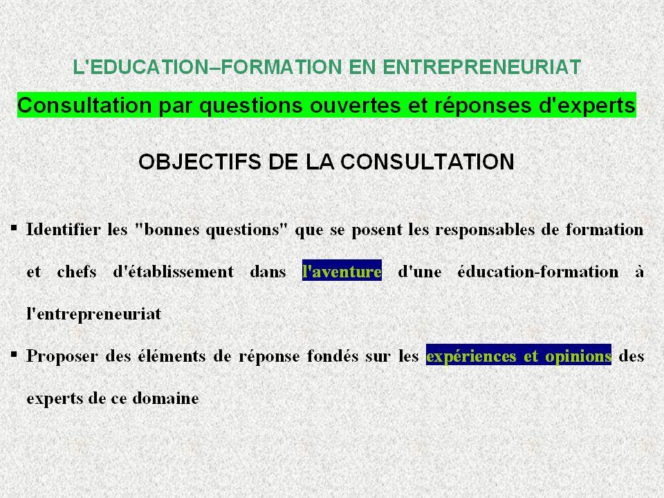 Nous sollicitons votre opinion sur les propositions suivantes : « Une solide activité professionnelle est un préalable indispensable pour entrer dans un programme déducation-formation à lentrepreneuriat » Indifférent anglophone Désaccord francophone Forte divergence