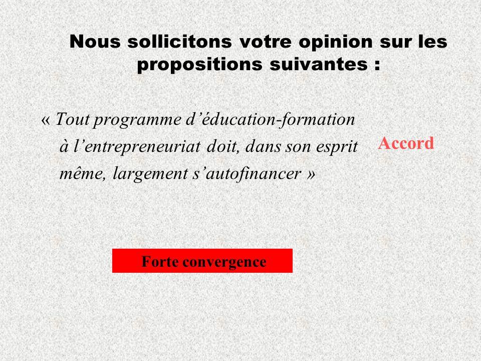 Nous sollicitons votre opinion sur les propositions suivantes : « Tout programme déducation-formation à lentrepreneuriat doit, dans son esprit même, l