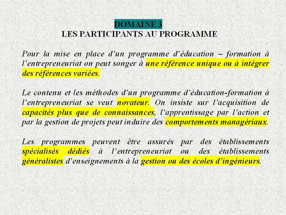 Nous sollicitons votre opinion sur les propositions suivantes : « Pour être efficace un programme déducation-formation à lentrepreneuriat doit fonctionner au sein dinstitutions spécialisées » Accord & Désaccord Peu clair