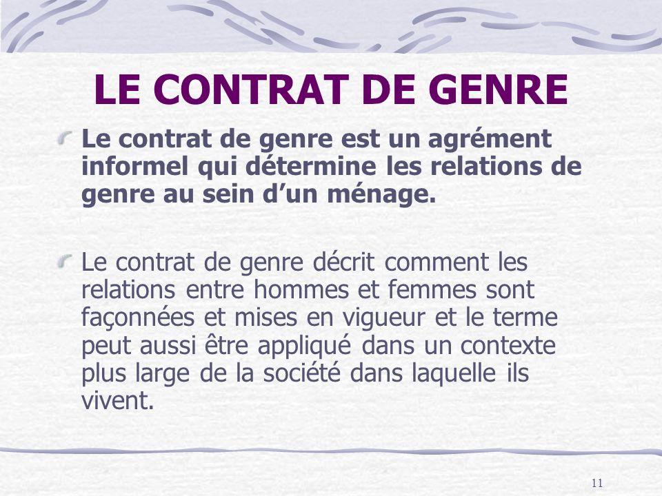 11 LE CONTRAT DE GENRE Le contrat de genre est un agrément informel qui détermine les relations de genre au sein dun ménage. Le contrat de genre décri