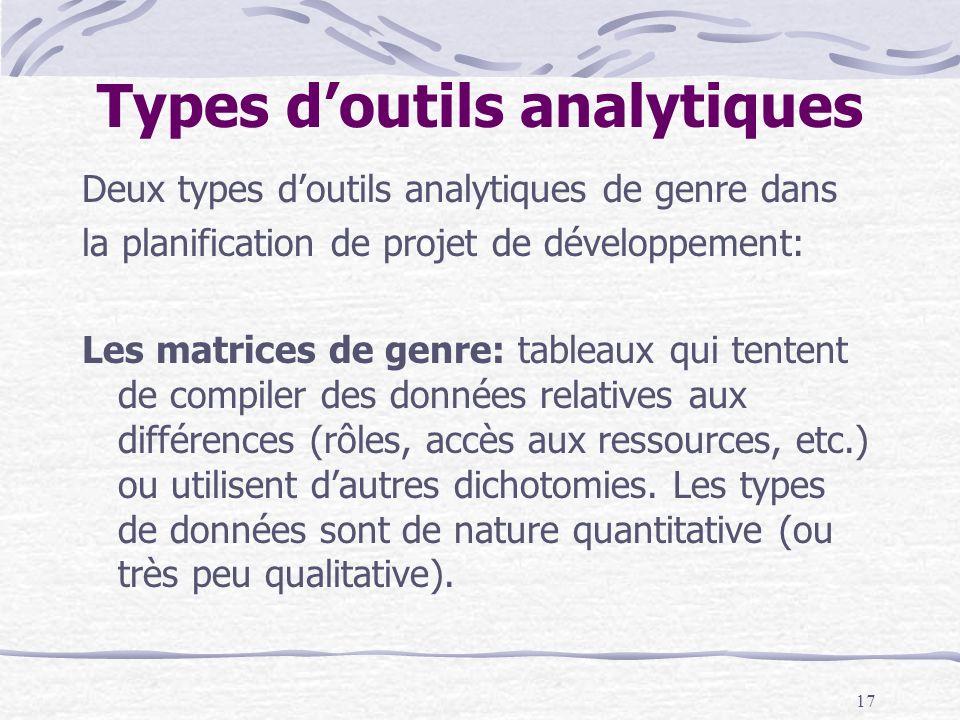 17 Types doutils analytiques Deux types doutils analytiques de genre dans la planification de projet de développement: Les matrices de genre: tableaux
