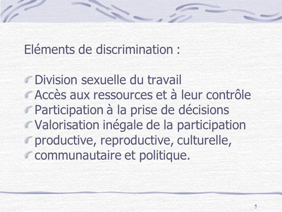 5 Eléments de discrimination : Division sexuelle du travail Accès aux ressources et à leur contrôle Participation à la prise de décisions Valorisation