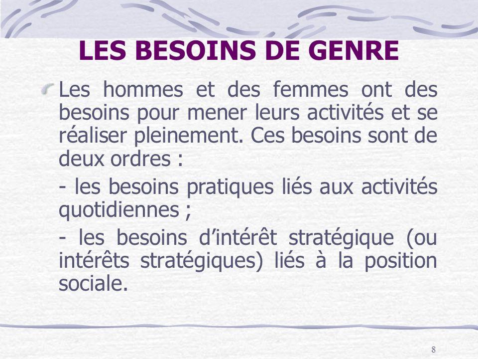 9 LES RELATIONS DE GENRE Elles sont modelées par le pouvoir de décision à tous les niveaux de la société.