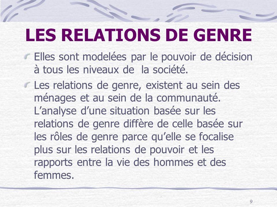 9 LES RELATIONS DE GENRE Elles sont modelées par le pouvoir de décision à tous les niveaux de la société. Les relations de genre, existent au sein des