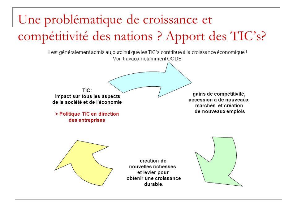Une problématique de croissance et compétitivité des nations ? Apport des TICs? Il est généralement admis aujourdhui que les TICs contribue à la crois