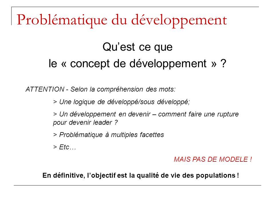 Problématique du développement Quest ce que le « concept de développement » ? ATTENTION - Selon la compréhension des mots: > Une logique de développé/