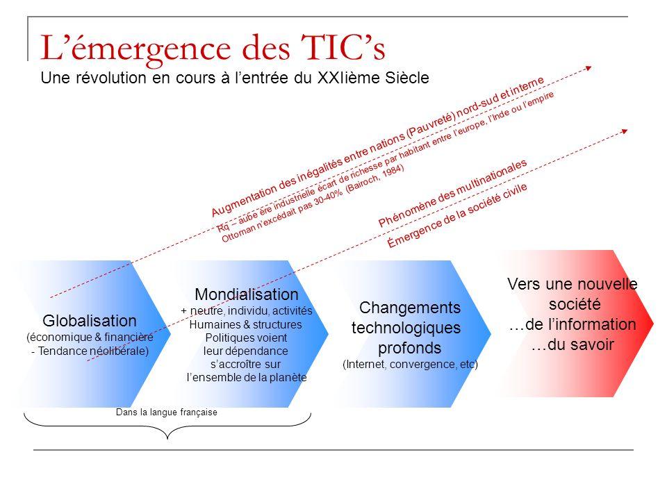 Lémergence des TICs Une révolution en cours à lentrée du XXIième Siècle Globalisation (économique & financière - Tendance néolibérale) Mondialisation