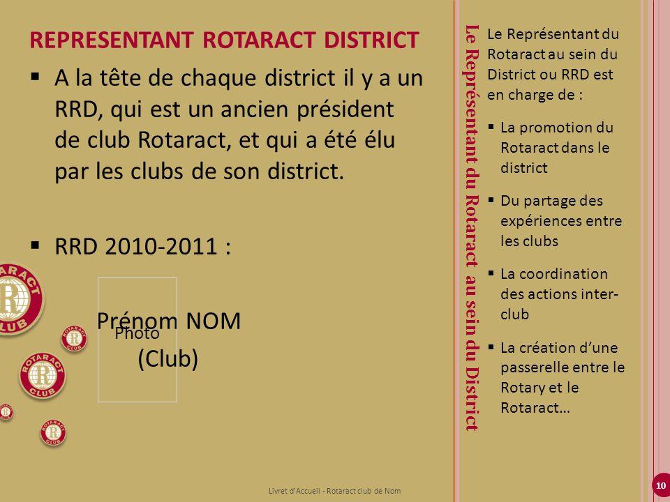10 Le Représentant du Rotaract au sein du District ou RRD est en charge de : La promotion du Rotaract dans le district Du partage des expériences entr