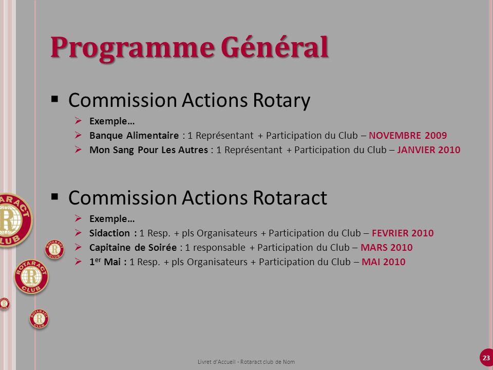 23 Programme Général Commission Actions Rotary Exemple… Banque Alimentaire : 1 Représentant + Participation du Club – NOVEMBRE 2009 Mon Sang Pour Les