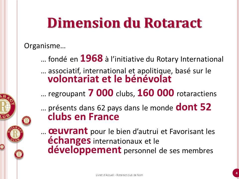 4 Dimension du Rotaract Organisme… … fondé en 1968 à linitiative du Rotary International … associatif, international et apolitique, basé sur le volont