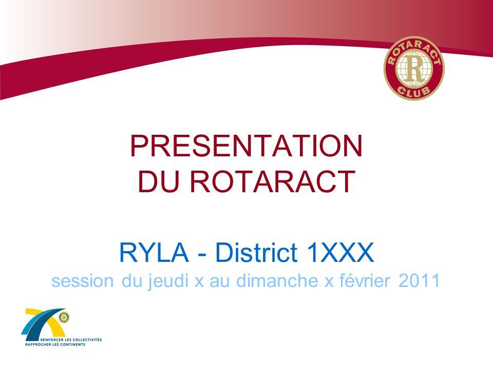 Présentation Nom Prénom… Ville… Job ou Etudes en cours Investissement dans un club service, le Rotaract XXNom du club