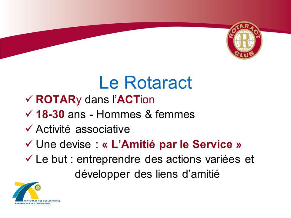 Un Projet Création dun club Rotaract dans/ à Nom région ou nom Ville OU Venez nous rejoindre dans notre club .