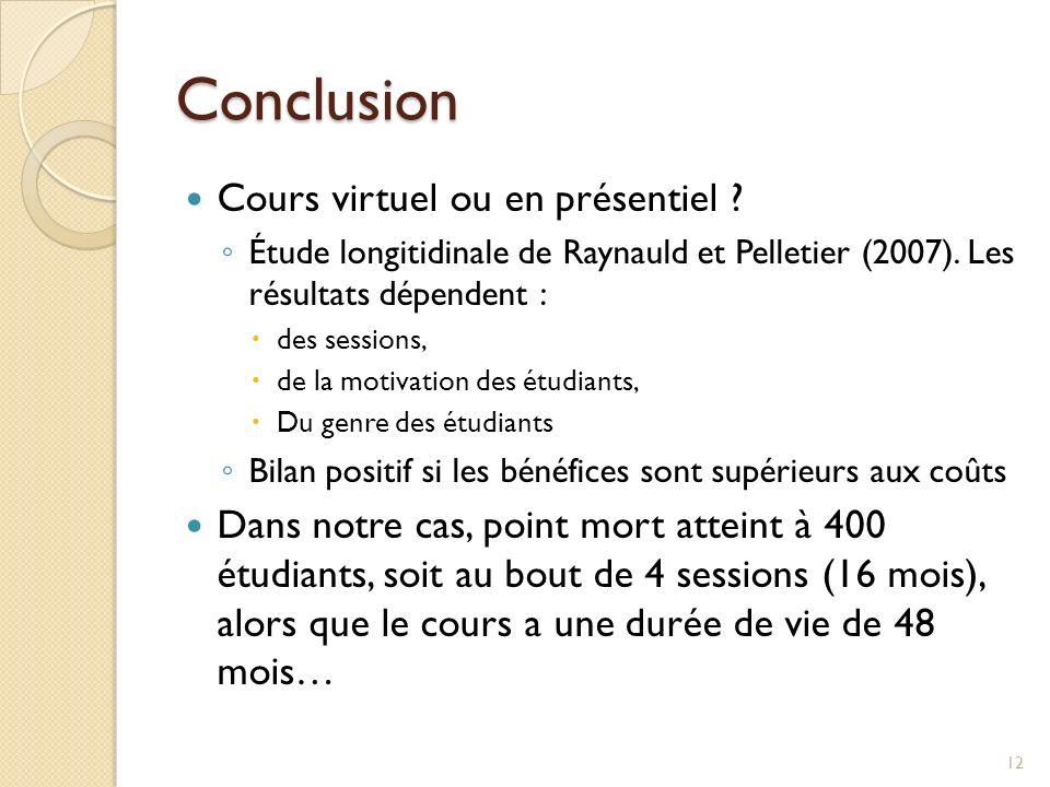 Conclusion Cours virtuel ou en présentiel . Étude longitidinale de Raynauld et Pelletier (2007).