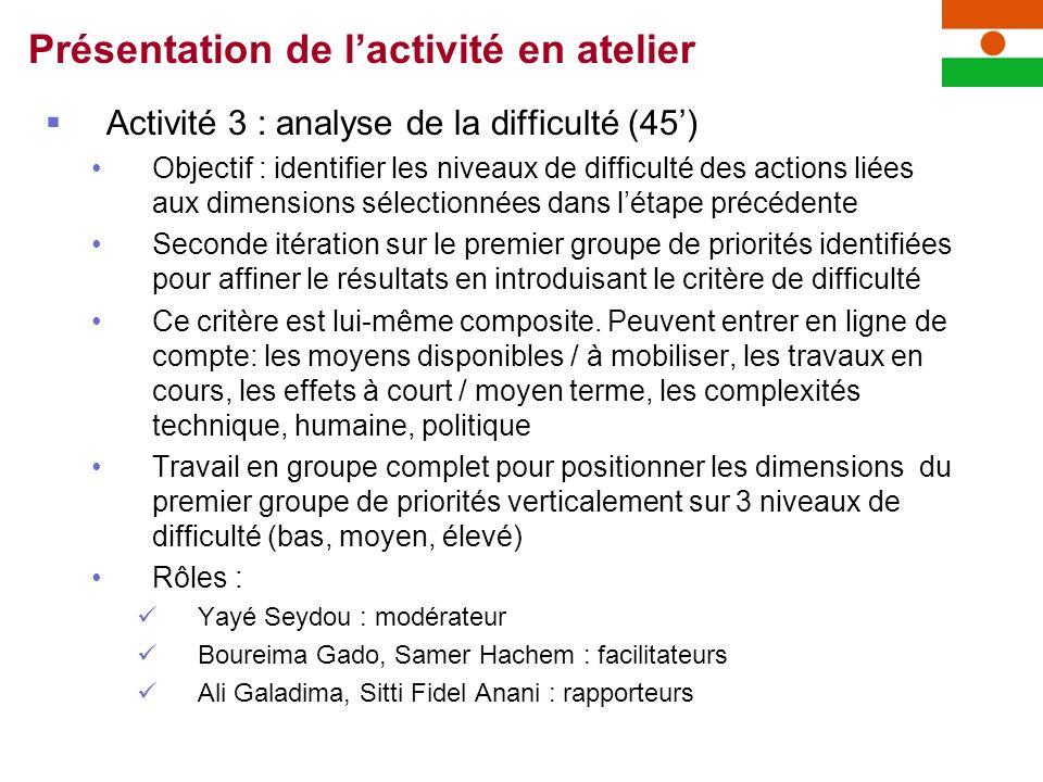 Activité 3 : analyse de la difficulté (45) Objectif : identifier les niveaux de difficulté des actions liées aux dimensions sélectionnées dans létape