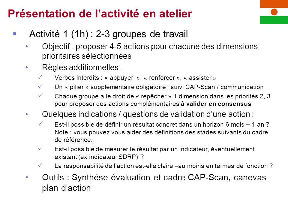 Activité 1 (1h) : 2-3 groupes de travail Objectif : proposer 4-5 actions pour chacune des dimensions prioritaires sélectionnées Règles additionnelles : Verbes interdits : « appuyer », « renforcer », « assister » Un « pilier » supplémentaire obligatoire : suivi CAP-Scan / communication Chaque groupe a le droit de « repêcher » 1 dimension dans les priorités 2, 3 pour proposer des actions complémentaires à valider en consensus Quelques indications / questions de validation dune action : Est-il possible de définir un résultat concret dans un horizon 6 mois – 1 an .