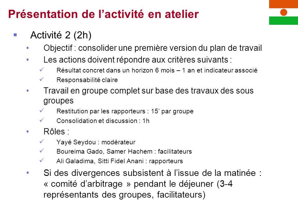 Activité 2 (2h) Objectif : consolider une première version du plan de travail Les actions doivent répondre aux critères suivants : Résultat concret da