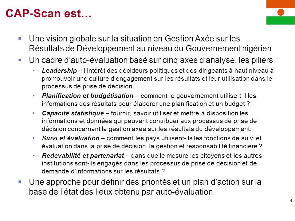 Une vision globale sur la situation en Gestion Axée sur les Résultats de Développement au niveau du Gouvernement nigérien Un cadre dauto-évaluation ba