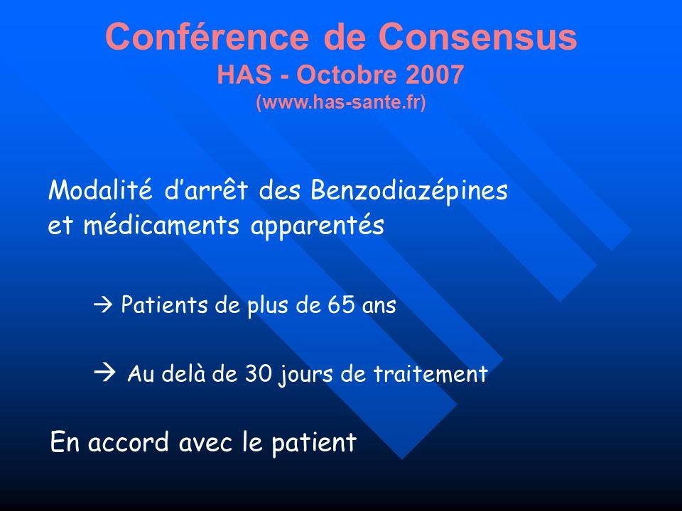 Conférence de Consensus HAS - Octobre 2007 (www.has-sante.fr) Modalité darrêt des Benzodiazépines et médicaments apparentés Patients de plus de 65 ans