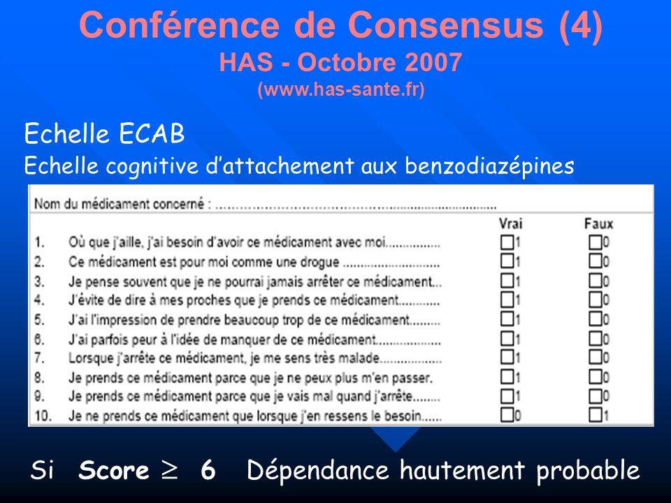 Conférence de Consensus (4) HAS - Octobre 2007 (www.has-sante.fr) Echelle ECAB Echelle cognitive dattachement aux benzodiazépines Si Score 6 Dépendanc