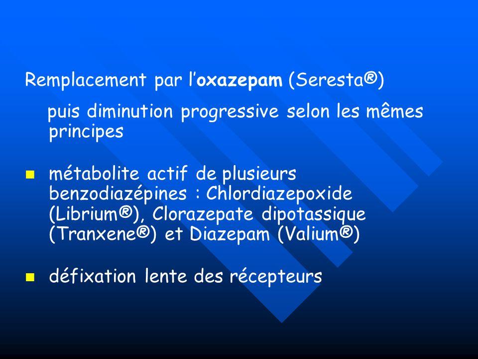 Remplacement par loxazepam (Seresta®) puis diminution progressive selon les mêmes principes métabolite actif de plusieurs benzodiazépines : Chlordiaze