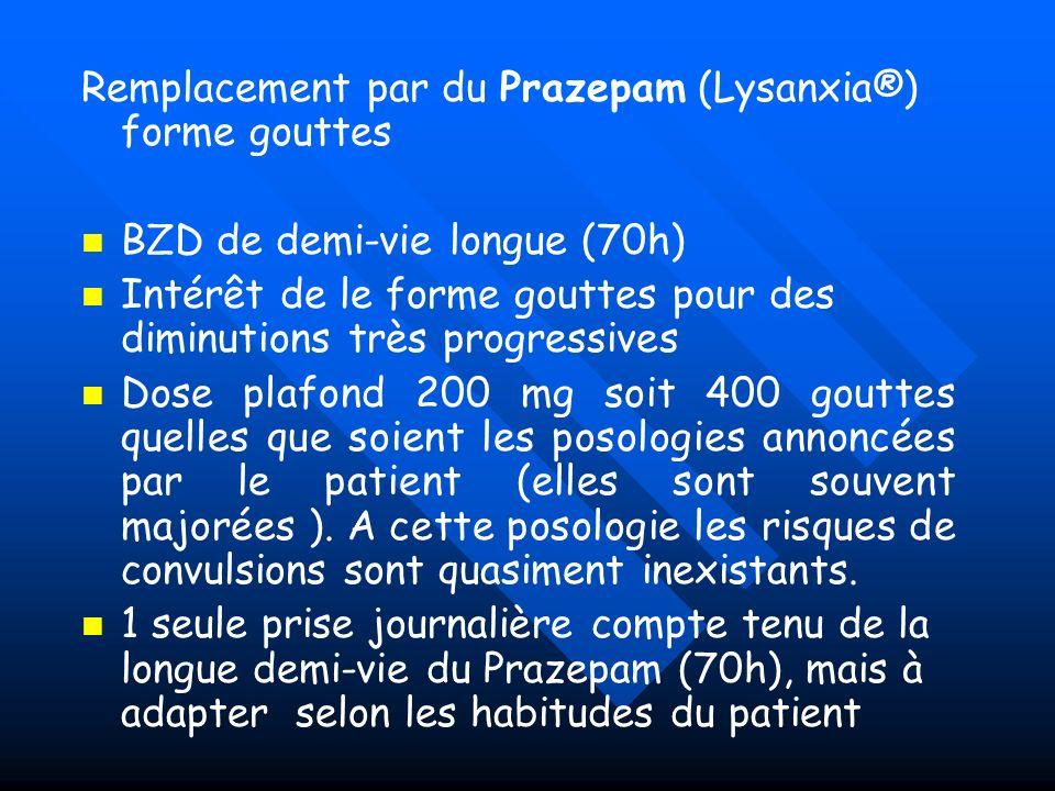 Remplacement par du Prazepam (Lysanxia®) forme gouttes BZD de demi-vie longue (70h) Intérêt de le forme gouttes pour des diminutions très progressives