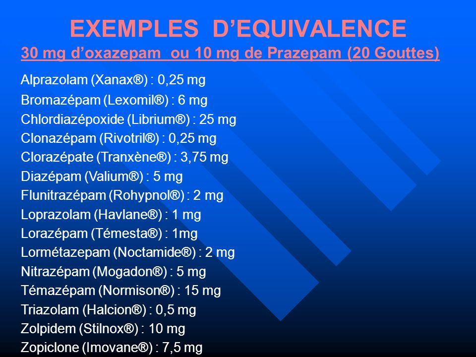 EXEMPLES DEQUIVALENCE 30 mg doxazepam ou 10 mg de Prazepam (20 Gouttes) Alprazolam (Xanax®) : 0,25 mg Bromazépam (Lexomil®) : 6 mg Chlordiazépoxide (L