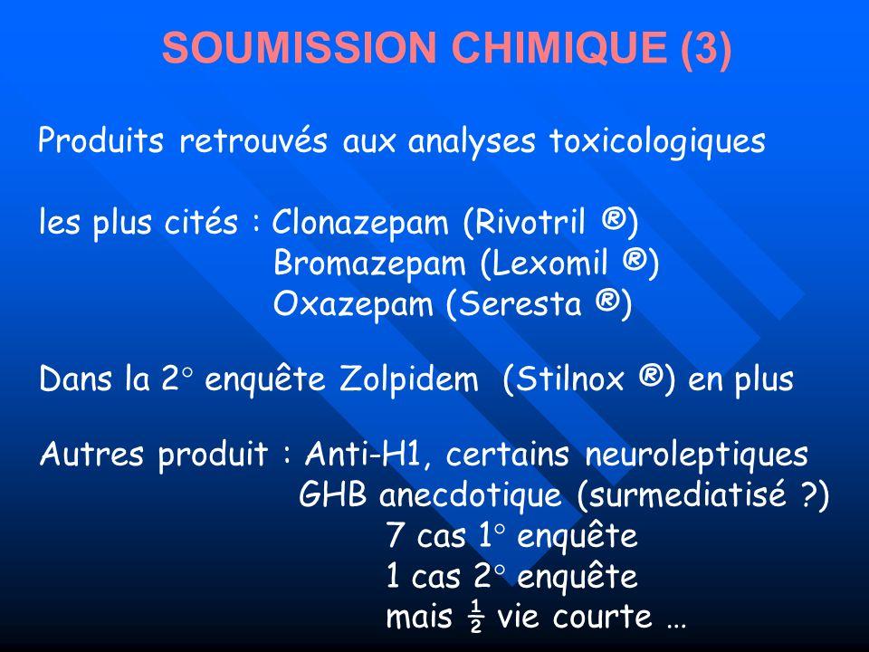Produits retrouvés aux analyses toxicologiques les plus cités : Clonazepam (Rivotril ®) Bromazepam (Lexomil ®) Oxazepam (Seresta ®) Dans la 2° enquête