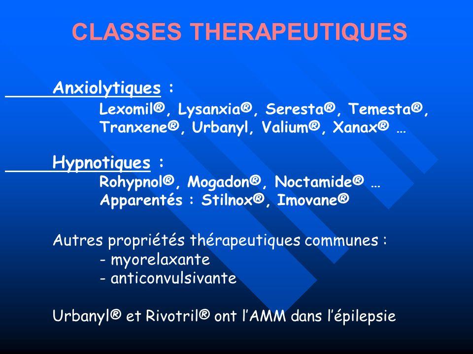 Anxiolytiques : Lexomil®, Lysanxia®, Seresta®, Temesta®, Tranxene®, Urbanyl, Valium®, Xanax® … Hypnotiques : Rohypnol®, Mogadon®, Noctamide® … Apparen