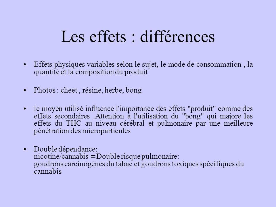 Les effets : différences Effets physiques variables selon le sujet, le mode de consommation, la quantité et la composition du produit Photos : cheet,