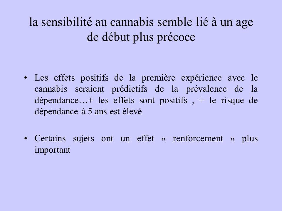 la sensibilité au cannabis semble lié à un age de début plus précoce Les effets positifs de la première expérience avec le cannabis seraient prédictif