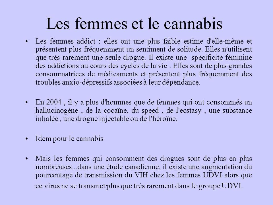 Les femmes et le cannabis Les femmes addict : elles ont une plus faible estime d'elle-même et présentent plus fréquemment un sentiment de solitude. El