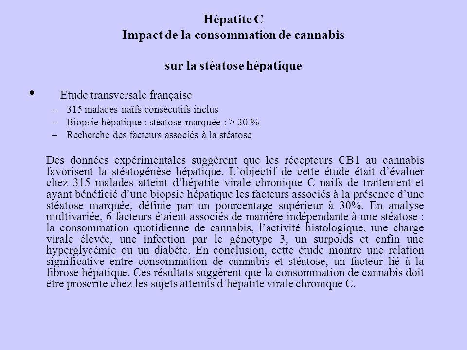Hépatite C Impact de la consommation de cannabis sur la stéatose hépatique Etude transversale française –315 malades naïfs consécutifs inclus –Biopsie