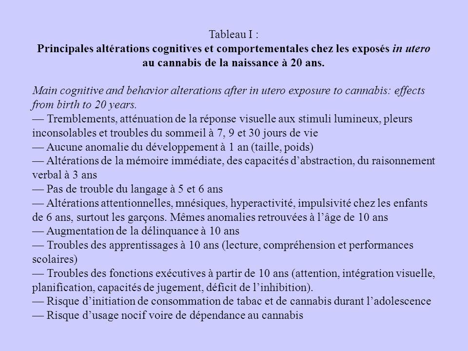 Tableau I : Principales altérations cognitives et comportementales chez les exposés in utero au cannabis de la naissance à 20 ans. Main cognitive and