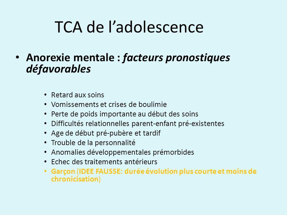 TCA de ladolescence Anorexie mentale : facteurs pronostiques défavorables Retard aux soins Vomissements et crises de boulimie Perte de poids important