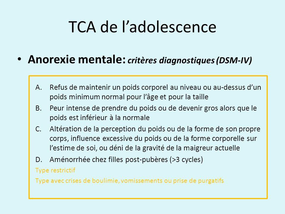 TCA de ladolescence Anorexie mentale: critères diagnostiques (DSM-IV) A.Refus de maintenir un poids corporel au niveau ou au-dessus dun poids minimum