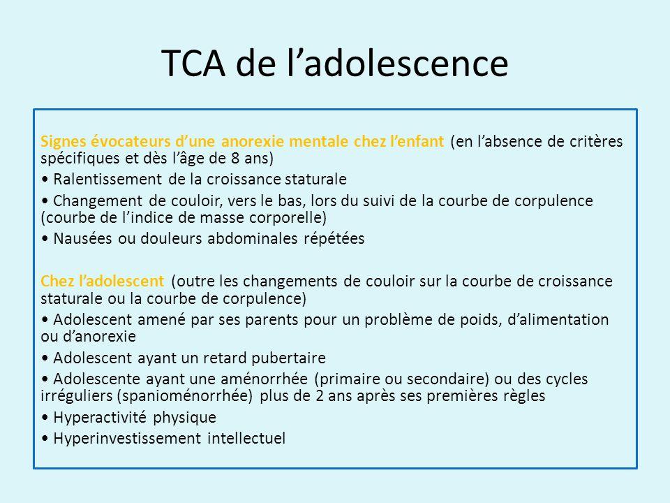 TCA de ladolescence Signes évocateurs dune anorexie mentale chez lenfant (en labsence de critères spécifiques et dès lâge de 8 ans) Ralentissement de