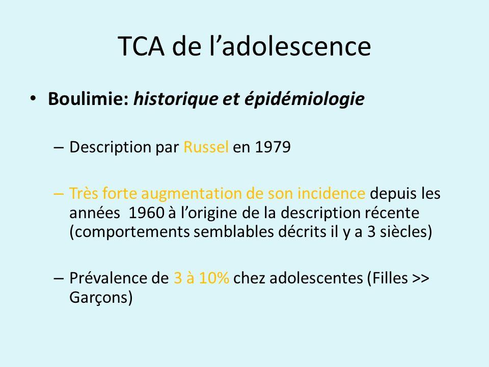 TCA de ladolescence Boulimie: historique et épidémiologie – Description par Russel en 1979 – Très forte augmentation de son incidence depuis les année