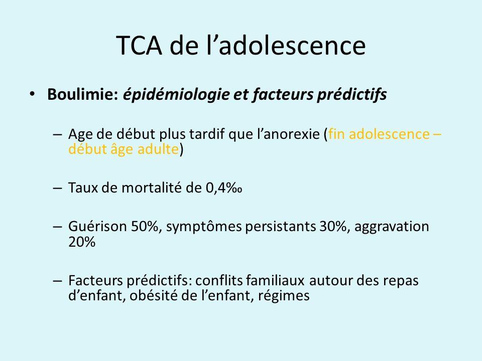 TCA de ladolescence Boulimie: épidémiologie et facteurs prédictifs – Age de début plus tardif que lanorexie (fin adolescence – début âge adulte) – Tau