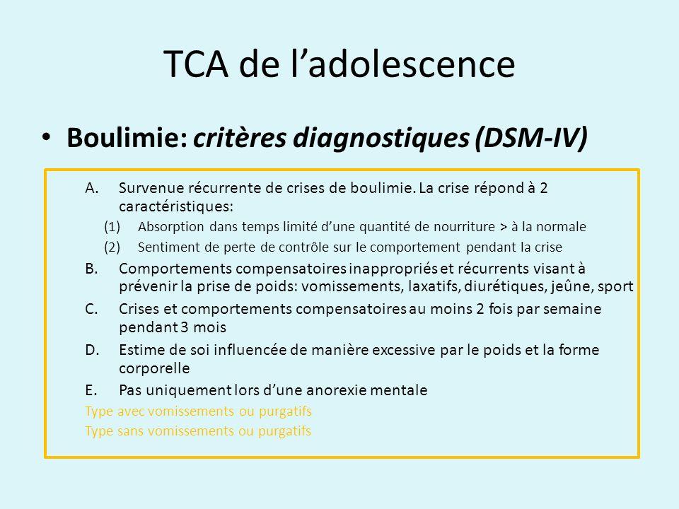 TCA de ladolescence Boulimie: critères diagnostiques (DSM-IV) A.Survenue récurrente de crises de boulimie. La crise répond à 2 caractéristiques: (1)Ab