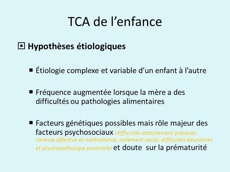 TCA de lenfance Hypothèses étiologiques Étiologie complexe et variable dun enfant à lautre Fréquence augmentée lorsque la mère a des difficultés ou pa
