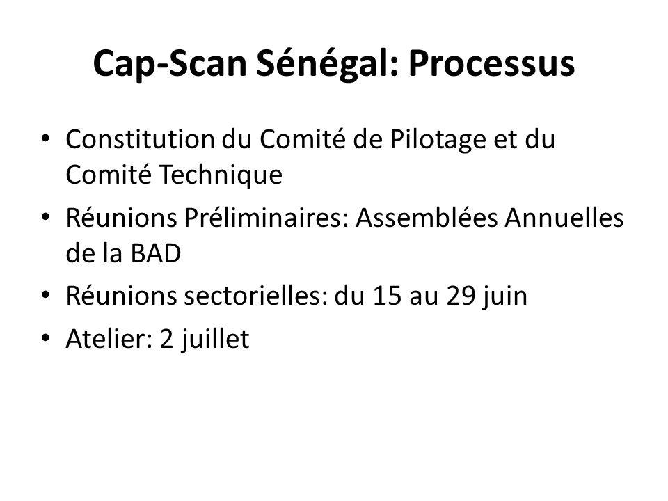 Cap-Scan Sénégal: Processus Constitution du Comité de Pilotage et du Comité Technique Réunions Préliminaires: Assemblées Annuelles de la BAD Réunions sectorielles: du 15 au 29 juin Atelier: 2 juillet