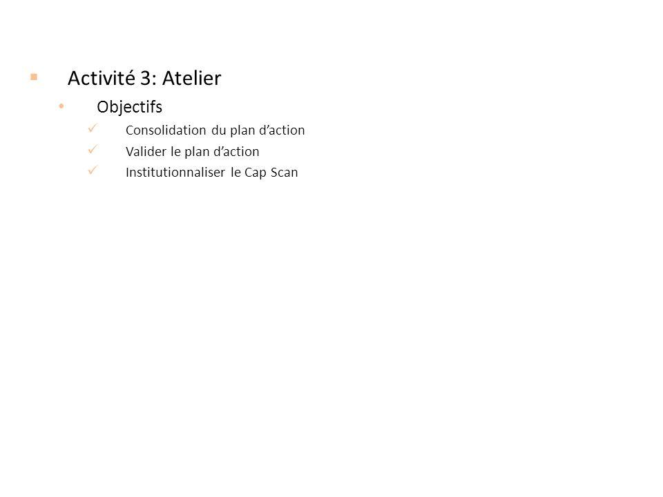 Activité 3: Atelier Objectifs Consolidation du plan daction Valider le plan daction Institutionnaliser le Cap Scan